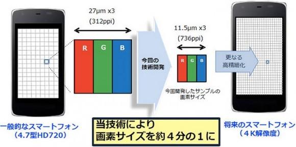 "4,1"" IGZO-дисплей с Quad HD и насыщенностью 736ppi от Sharp"