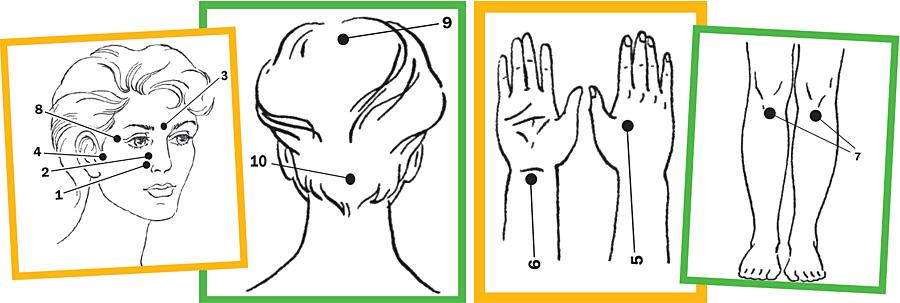 Точечный массаж против насморка и головной боли