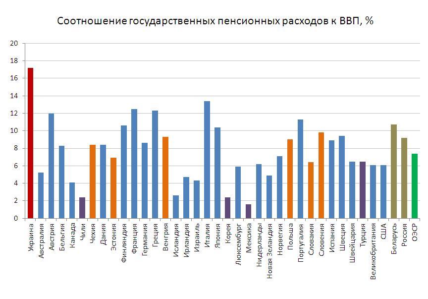 Какие расходы урежет Кабмин? Что хотят забрать у украинцев?
