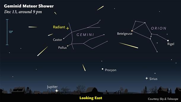 Яркий метеоритный дождь пройдет этой ночью (ВИДЕО)