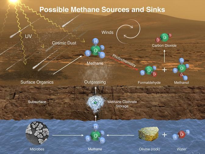 ФОТО: На Марсе обнаружена органика