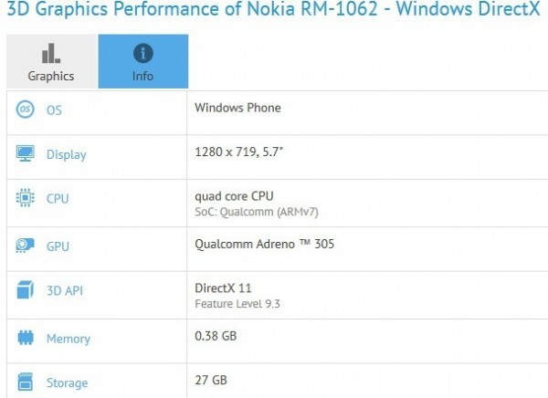 ФОТО: Бенчмарк Lumia 1330 подтвердил характеристики фаблета