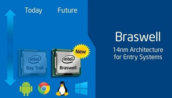 Intel перенесла запуск Braswell на третий квартал 2015 года