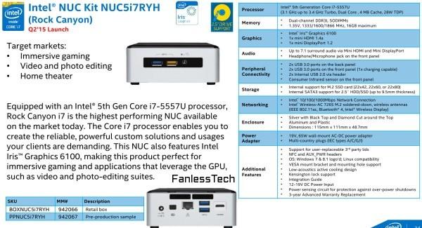 Intel NUC NUC5i7RYH: характеристики мини-ПК на Core i7-5557U