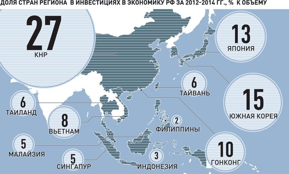 РФ присоединилась к банку АБИИ