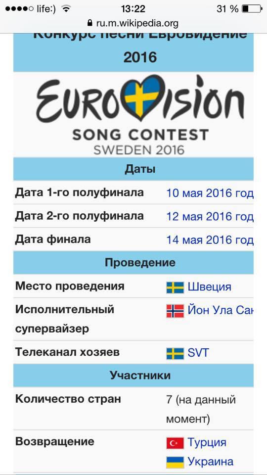 Украина будет принимать участие в «Евровидении 2016»
