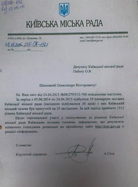 Кличко из 19 заседаний Киевсовета побывал на 25-ти