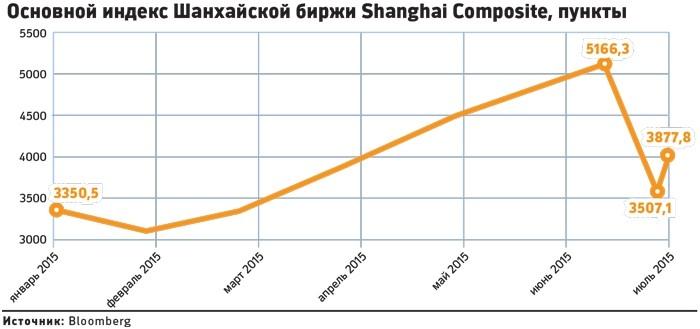 Китайский теневой банковский сектор грозит новым кризисом