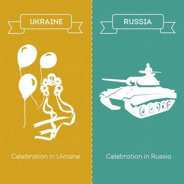 Украина VS Россия: чем мы отличаемся от соседей (фото)