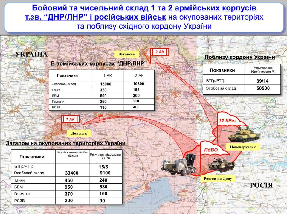 Имена и фото генералов армии РФ, командующих оккупантами