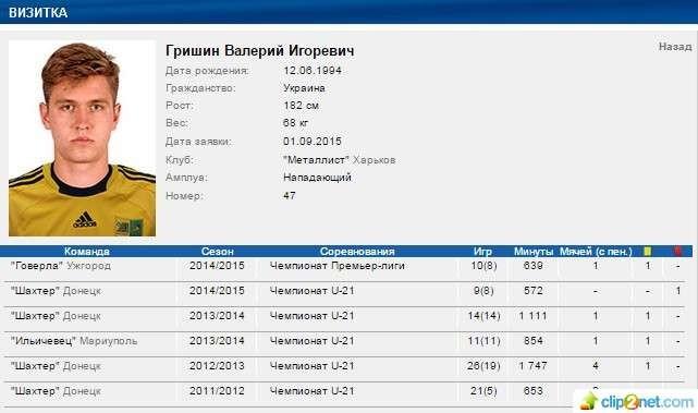 Металлист арендовал Гришина