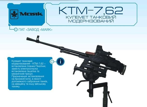 В Украине представлен модернизированный танковый пулемет