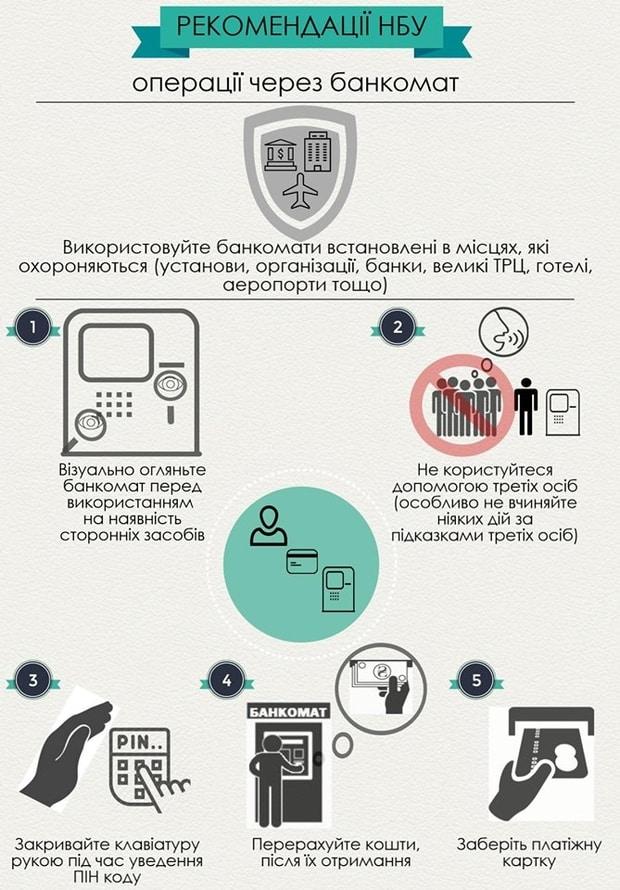 Как неопасно снимать денежные средства с банкоматов? (инфографика)