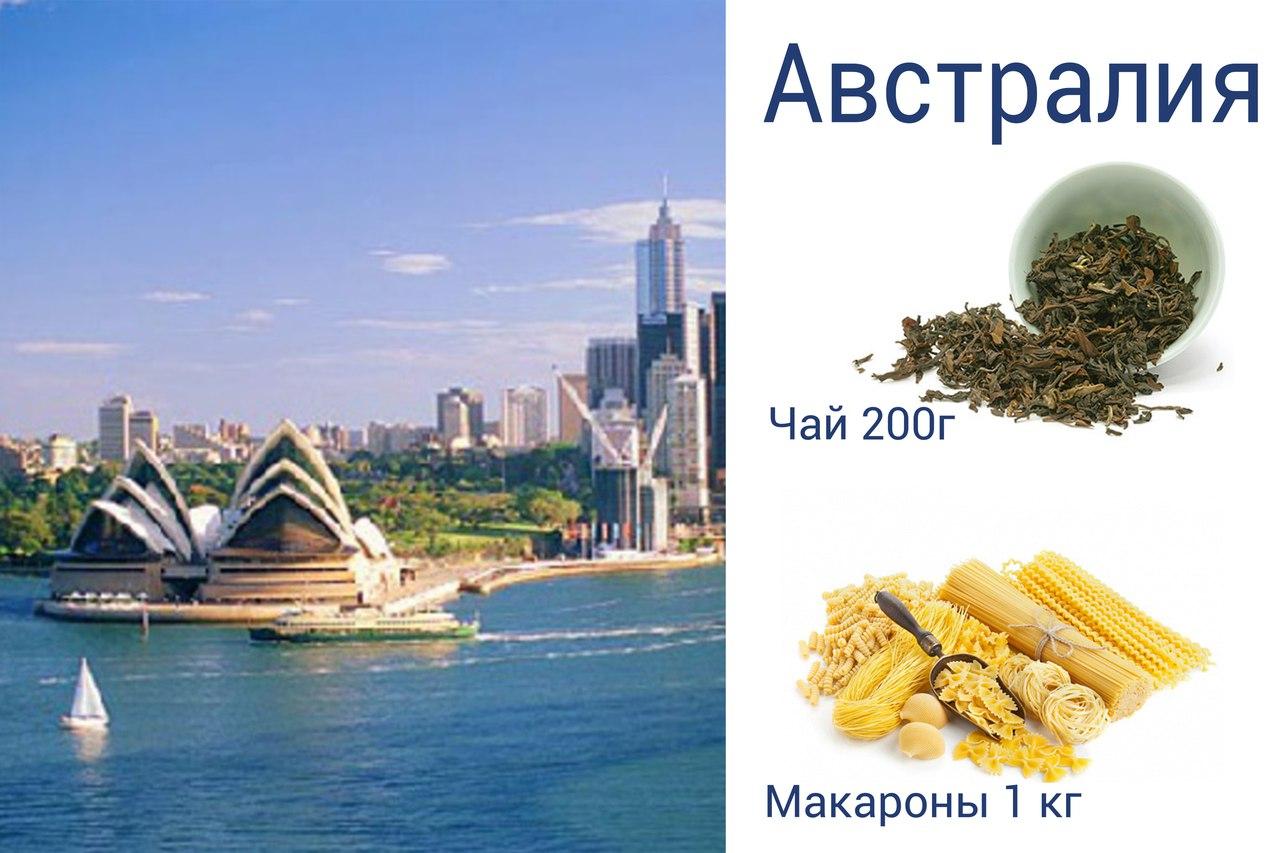 Что можно приобрести на 100 грн в различных государствах мира (Фото)
