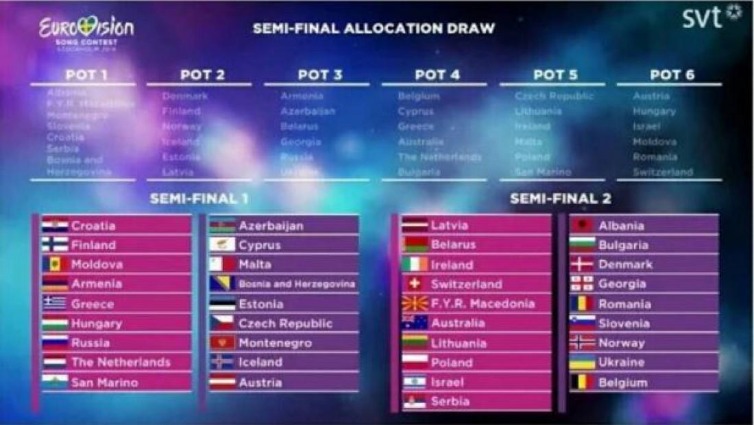 Состоялась жеребьевка на Евровидение 2016