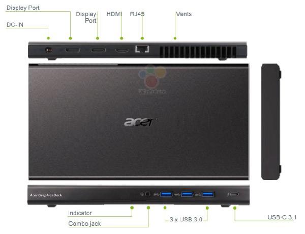 Acer Graphics Dock: наружный GPU с портом Thunderbolt 3