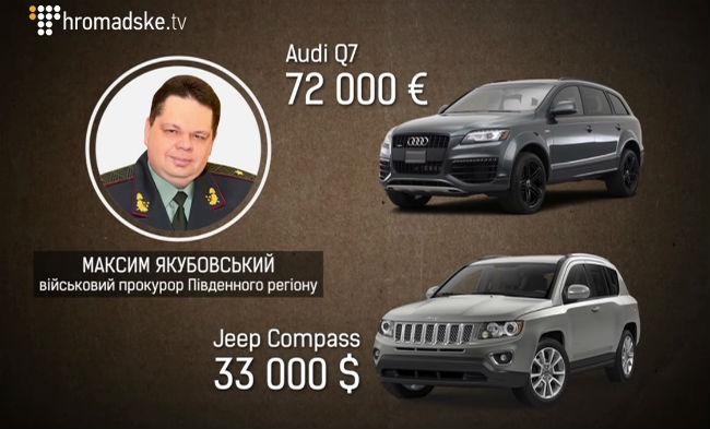 Продемонстрировали престижный автомобильный парк военного прокурора