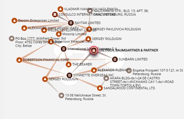Мировой дебош с офшорами. Кто обвинен и их реакция (ФОТО)