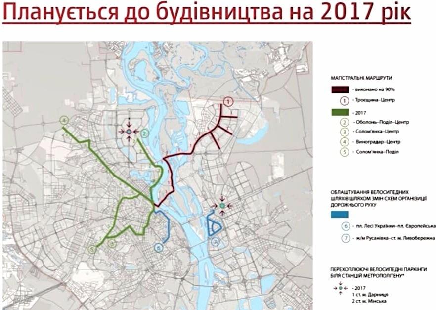 Когда украинцы пересядут на велосипеды (ФОТО)