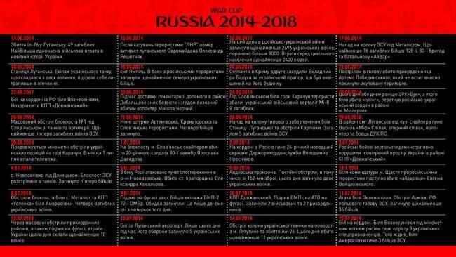 Художник из Днепра создал альтернативный календарь ЧМ-2018