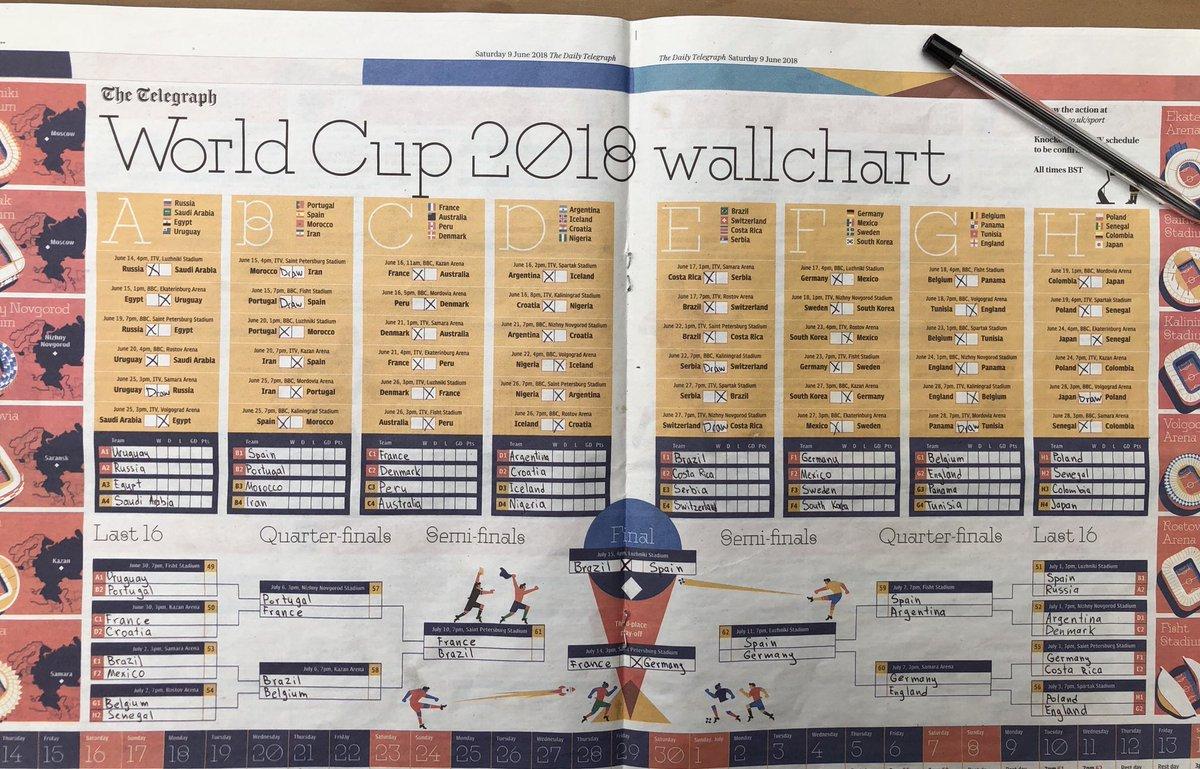 Свитолина рассказала, как пройдет ЧМ-2018 по футболу